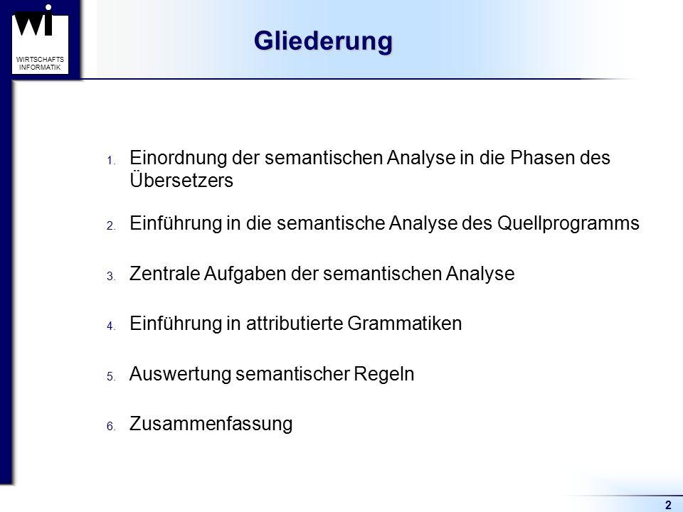 Gliederung Einordnung der semantischen Analyse in die Phasen des Übersetzers. Einführung in die semantische Analyse des Quellprogramms.