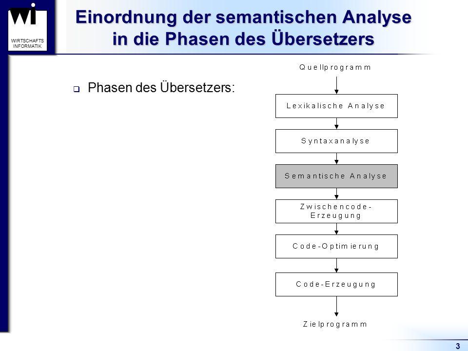 Einordnung der semantischen Analyse in die Phasen des Übersetzers