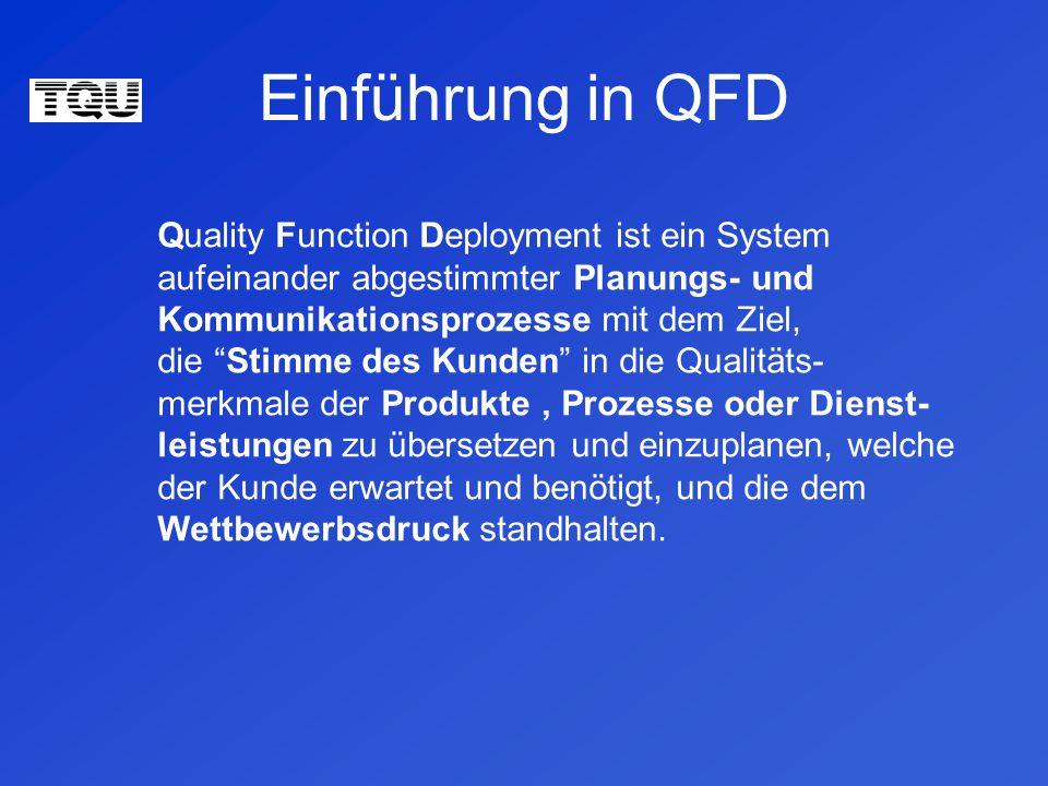 Einführung in QFD Quality Function Deployment ist ein System