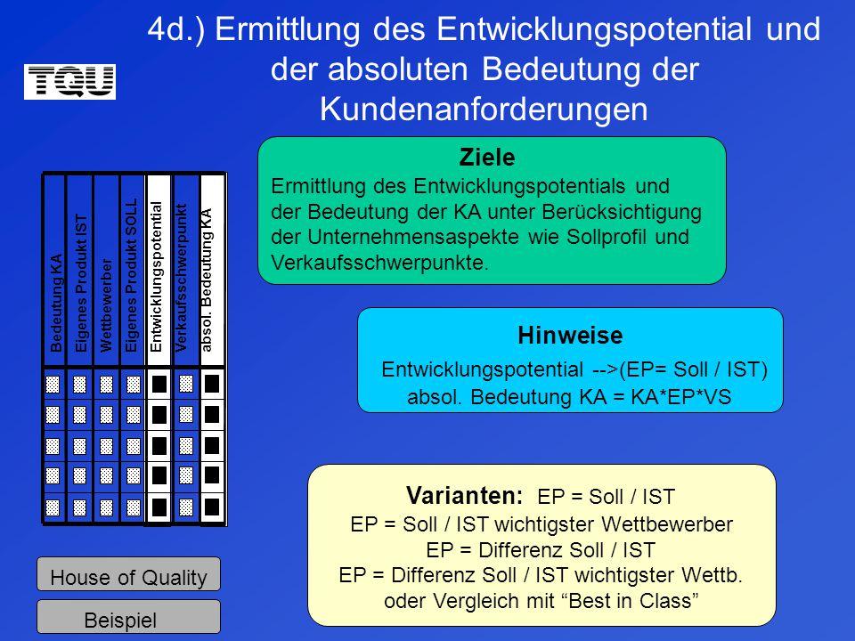 4d.) Ermittlung des Entwicklungspotential und der absoluten Bedeutung der Kundenanforderungen