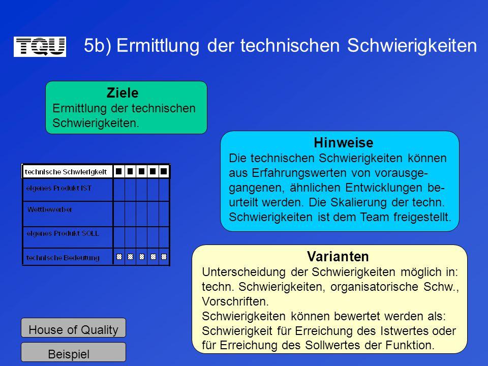 5b) Ermittlung der technischen Schwierigkeiten