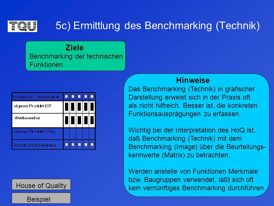 5c) Ermittlung des Benchmarking (Technik)