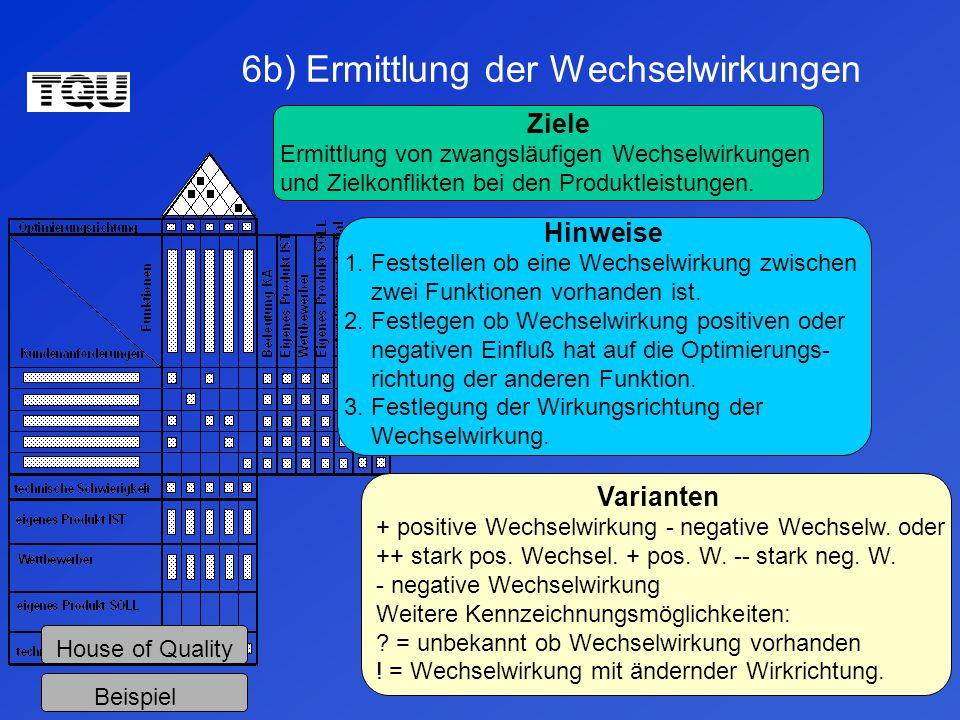 6b) Ermittlung der Wechselwirkungen