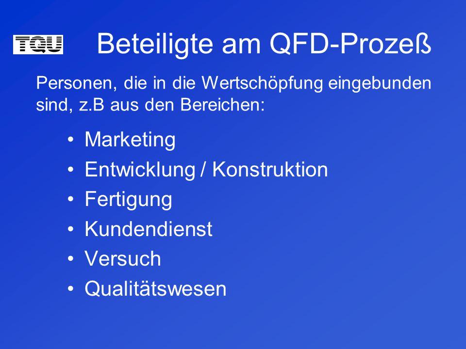 Beteiligte am QFD-Prozeß