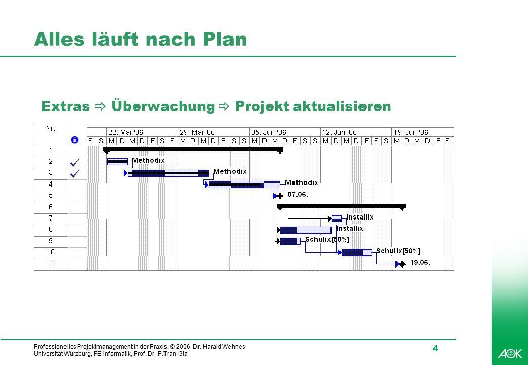 Alles läuft nach Plan Extras _ Überwachung _ Projekt aktualisieren