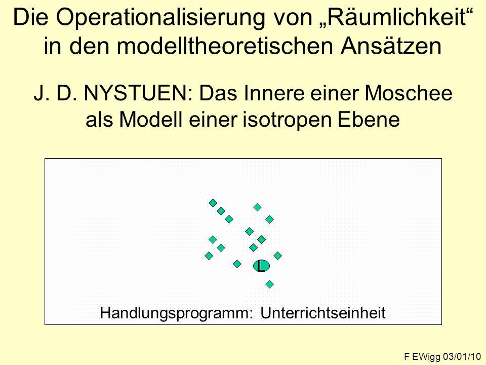 """Die Operationalisierung von """"Räumlichkeit in den modelltheoretischen Ansätzen"""