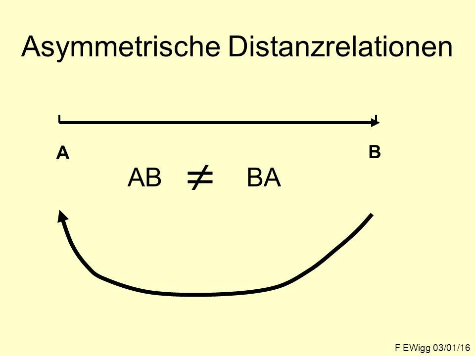 Asymmetrische Distanzrelationen