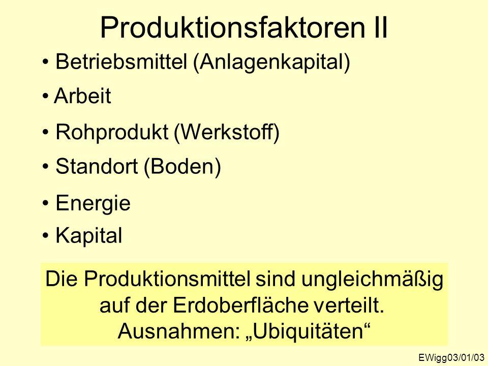 Produktionsfaktoren II