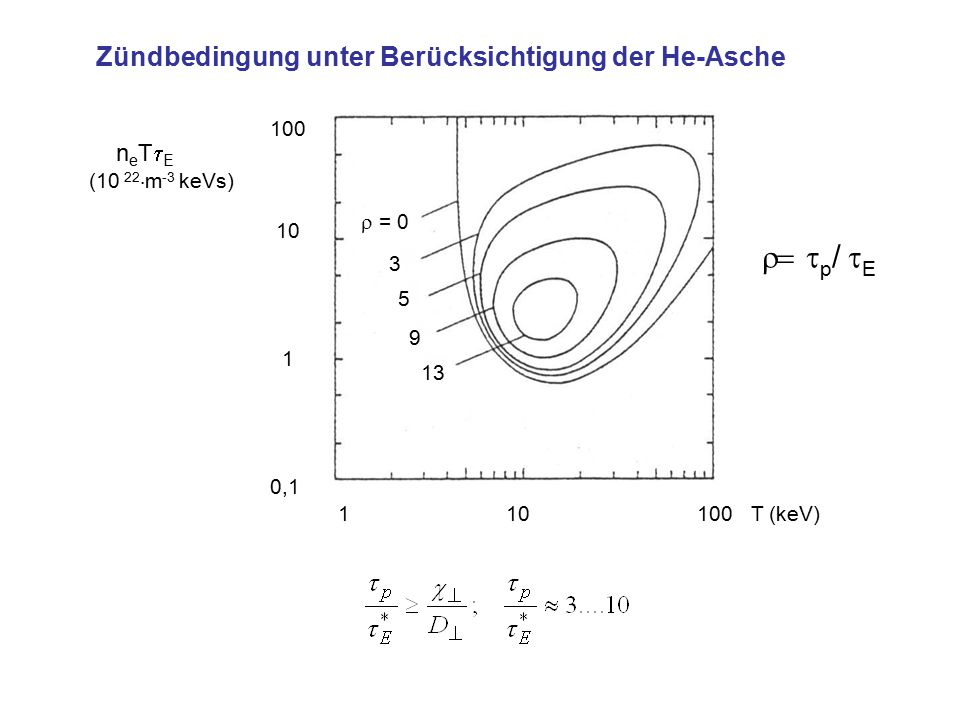 r= tp/ tE Zündbedingung unter Berücksichtigung der He-Asche neTtE 100