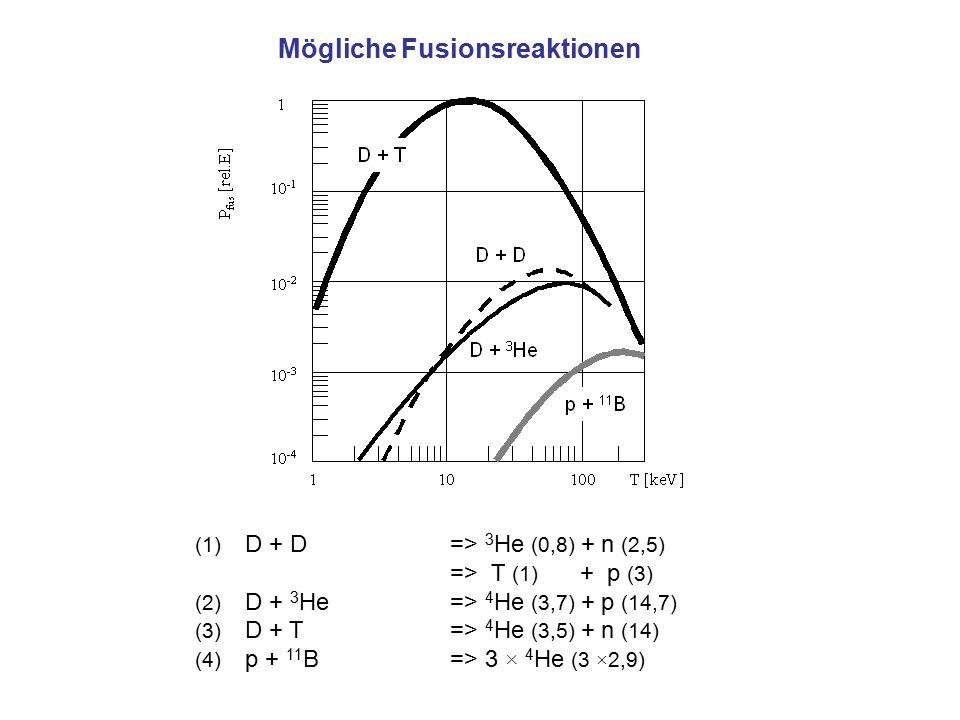 Mögliche Fusionsreaktionen