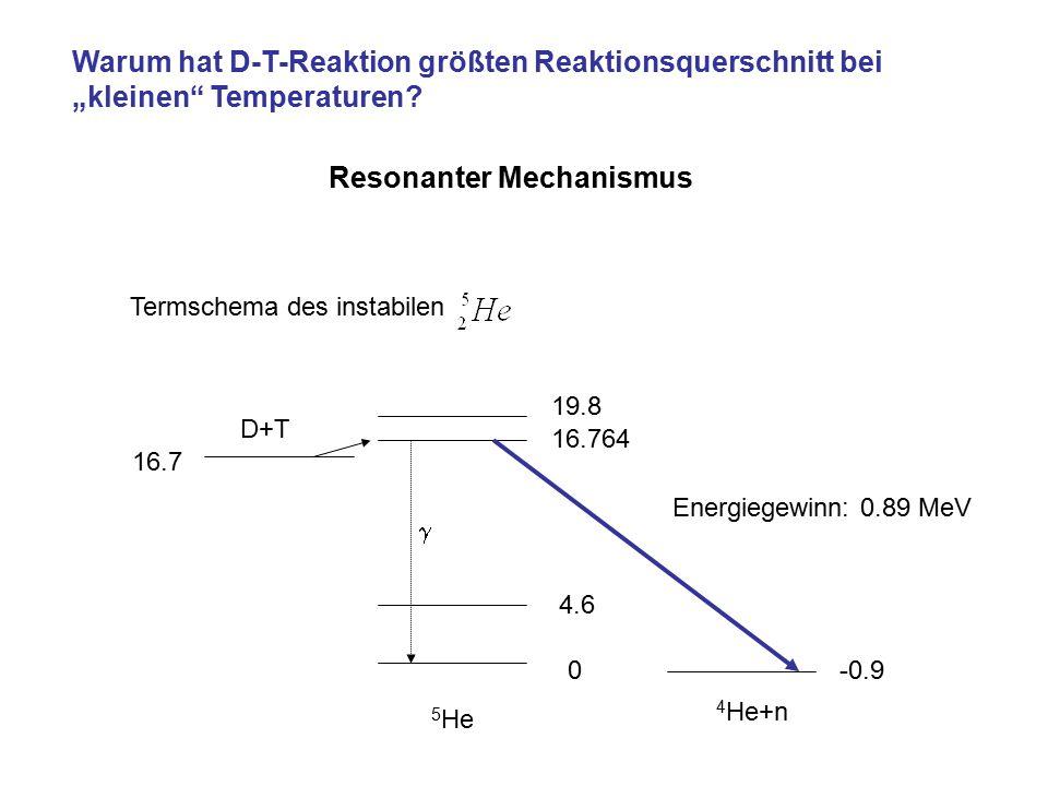 Resonanter Mechanismus