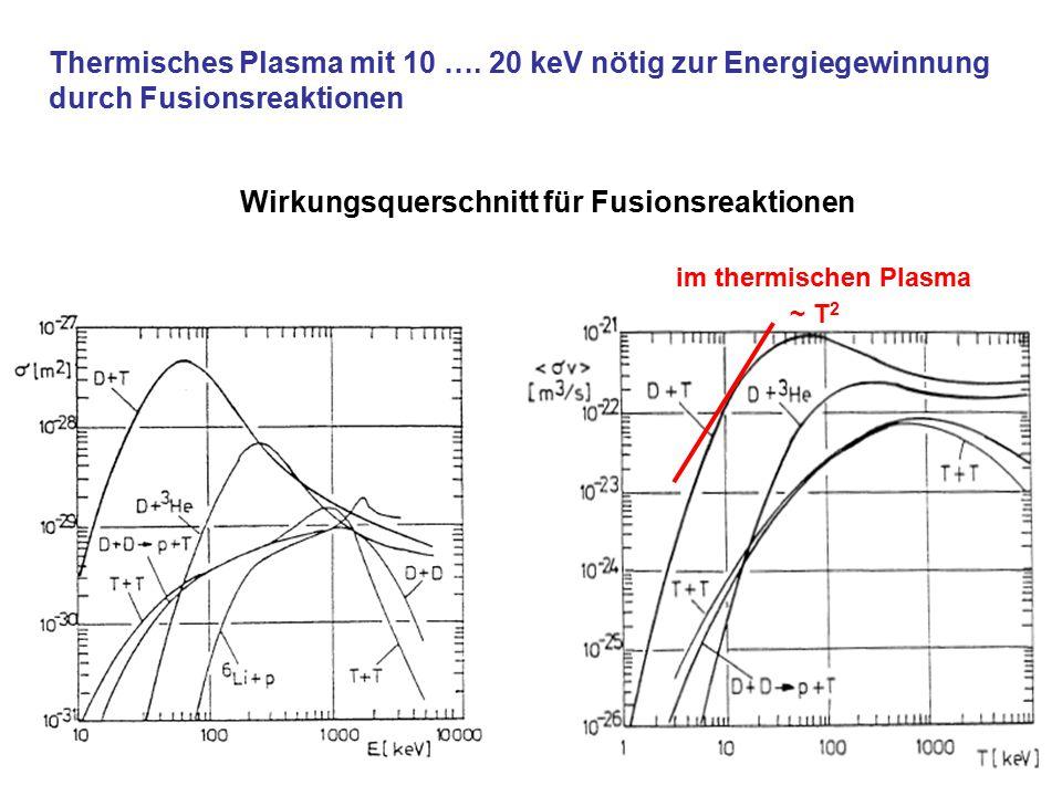 Wirkungsquerschnitt für Fusionsreaktionen