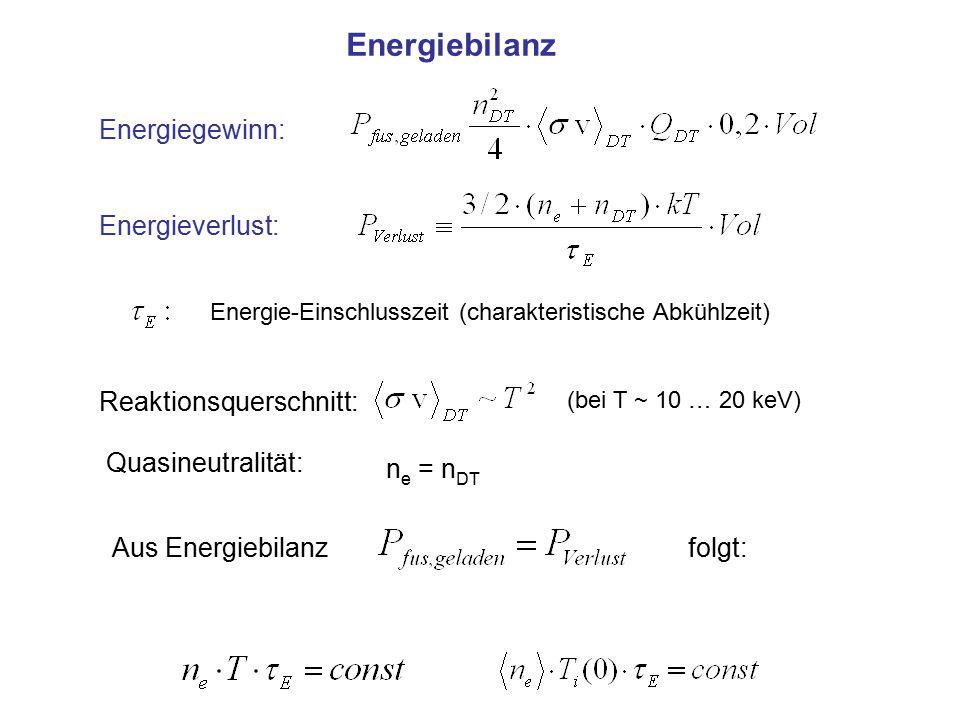 Energiebilanz Energiegewinn: Energieverlust: Reaktionsquerschnitt: