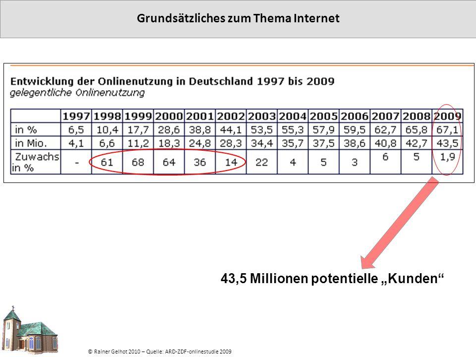 """Grundsätzliches zum Thema Internet 43,5 Millionen potentielle """"Kunden"""
