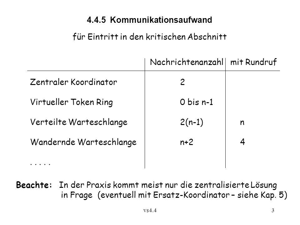 4.4.5 Kommunikationsaufwand
