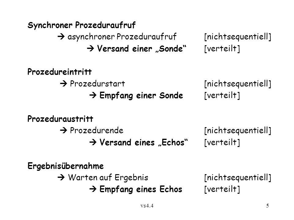 Synchroner Prozeduraufruf