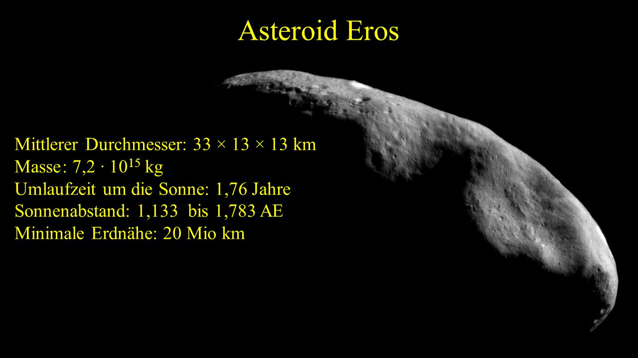 Asteroid Eros Mittlerer Durchmesser: 33 × 13 × 13 km