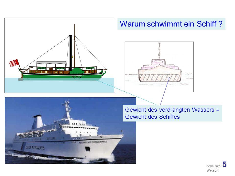 Warum schwimmt ein Schiff