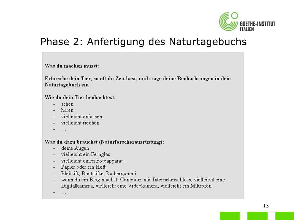 Phase 2: Anfertigung des Naturtagebuchs
