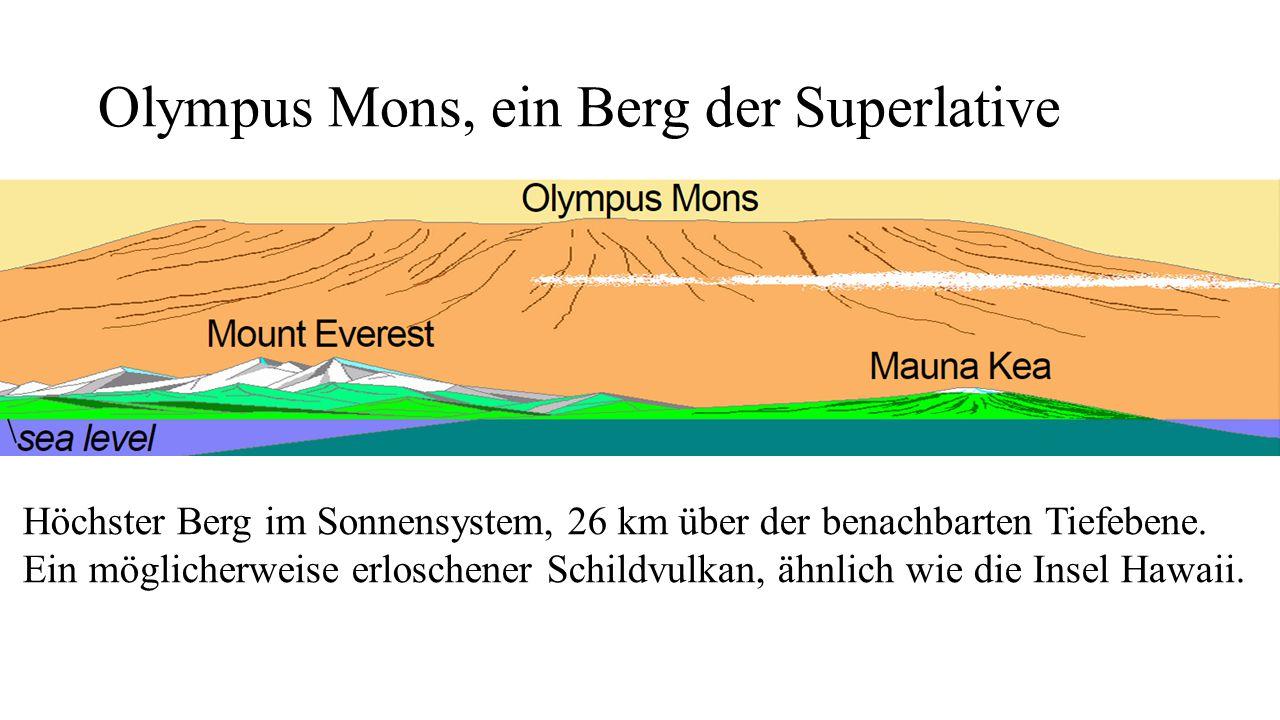 Olympus Mons, ein Berg der Superlative