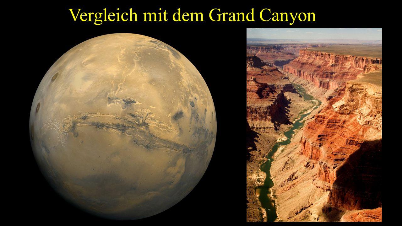 Vergleich mit dem Grand Canyon
