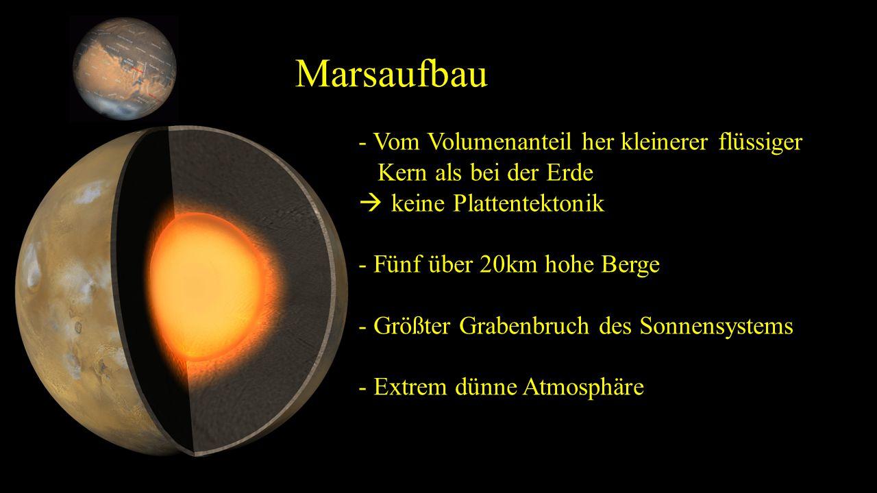Marsaufbau - Vom Volumenanteil her kleinerer flüssiger