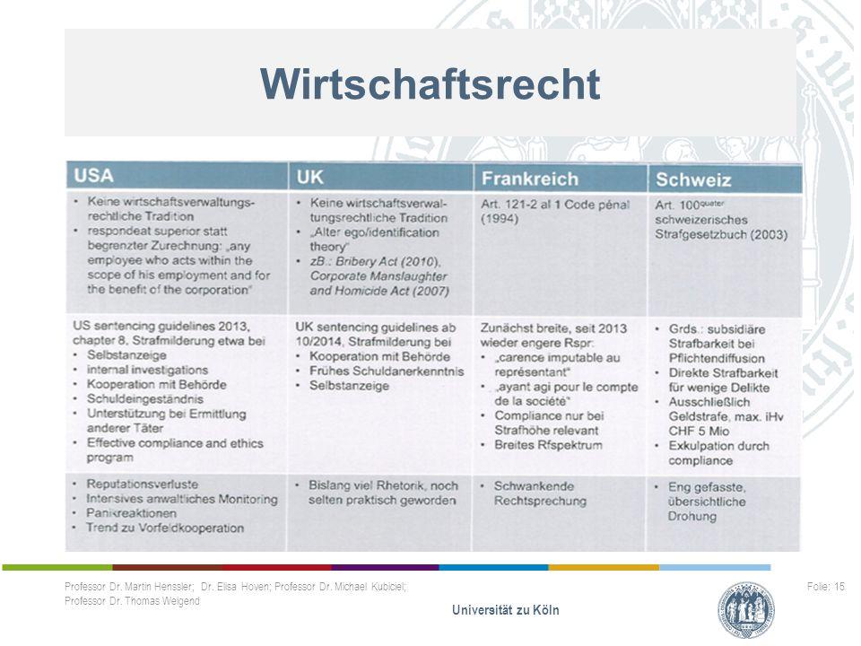 Wirtschaftsrecht Universität zu Köln