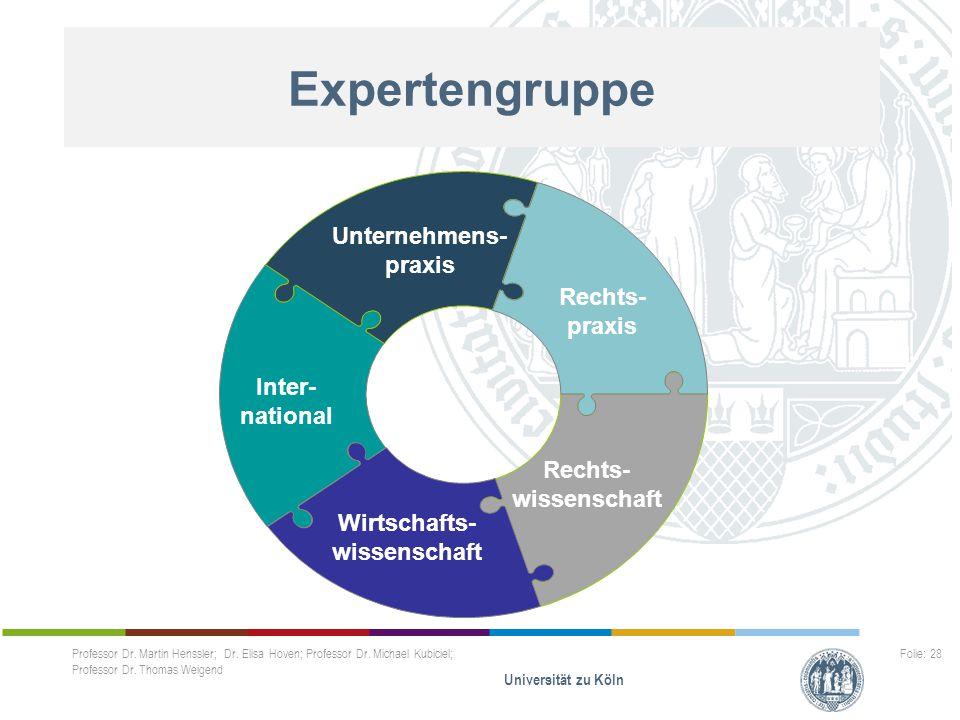 Expertengruppe Unternehmens- praxis Inter- national Rechts-
