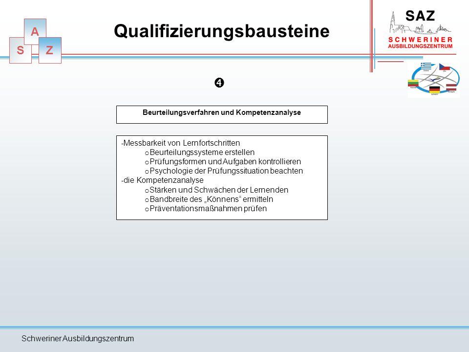 Beurteilungsverfahren und Kompetenzanalyse