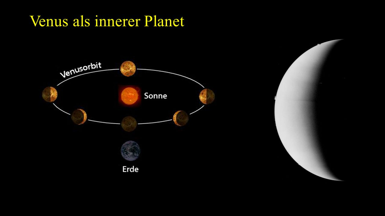 Venus als innerer Planet