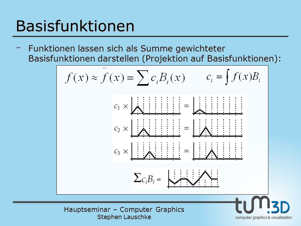 Basisfunktionen Funktionen lassen sich als Summe gewichteter Basisfunktionen darstellen (Projektion auf Basisfunktionen):