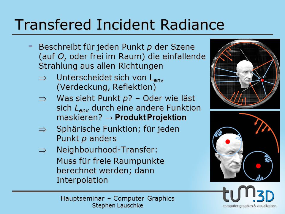 Transfered Incident Radiance