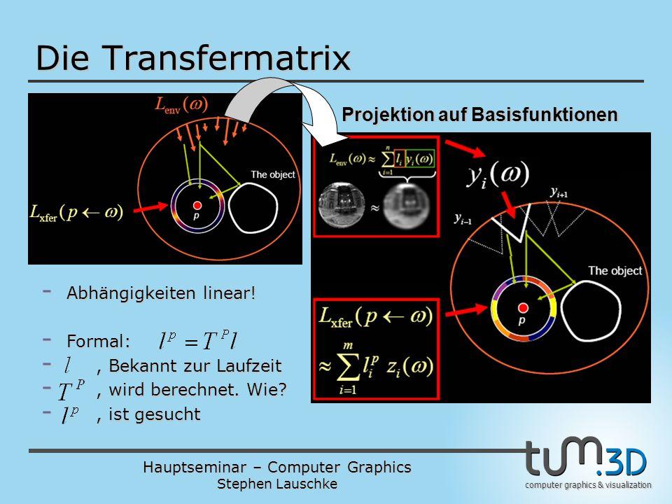 Die Transfermatrix Projektion auf Basisfunktionen