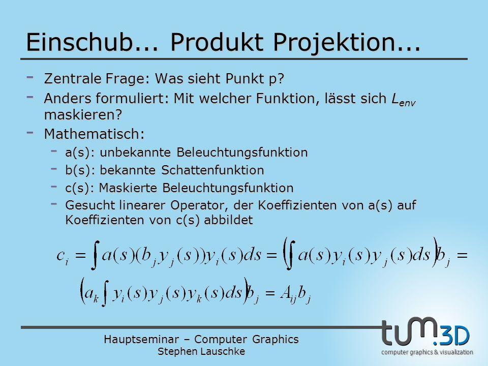 Einschub... Produkt Projektion...
