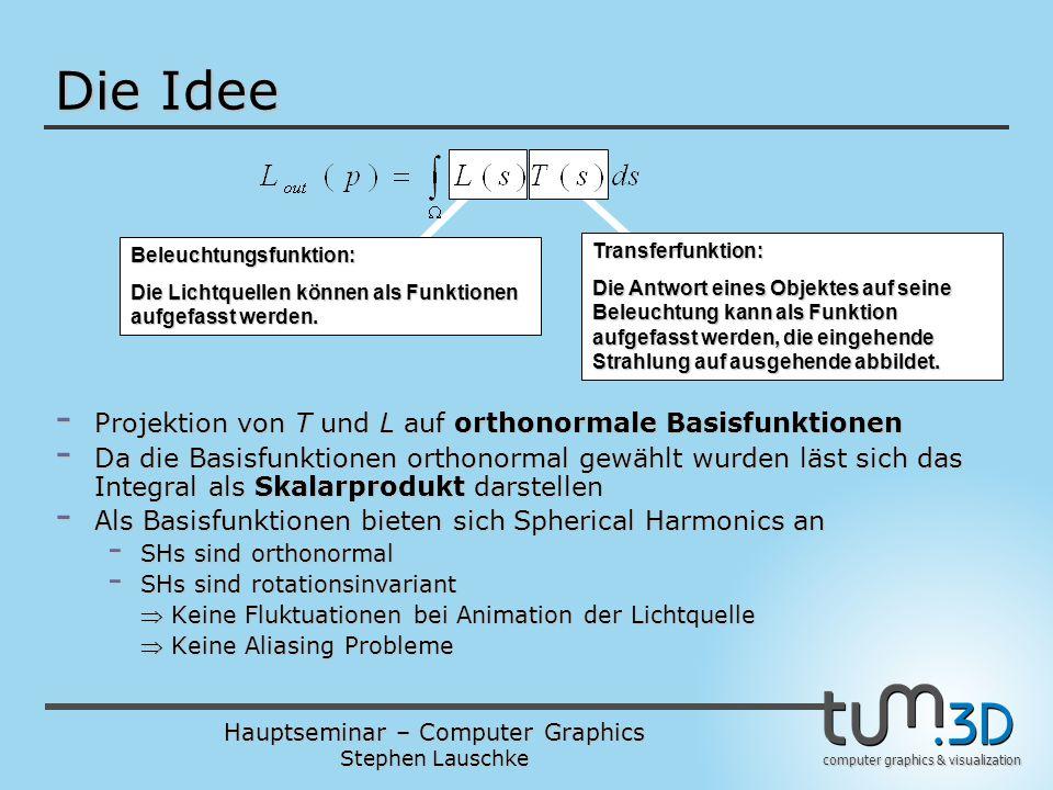 Die Idee Projektion von T und L auf orthonormale Basisfunktionen