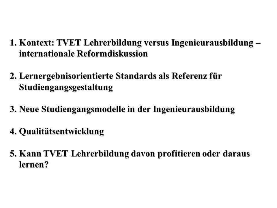 1. Kontext: TVET Lehrerbildung versus Ingenieurausbildung – internationale Reformdiskussion 2.