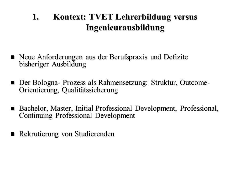 Kontext: TVET Lehrerbildung versus Ingenieurausbildung