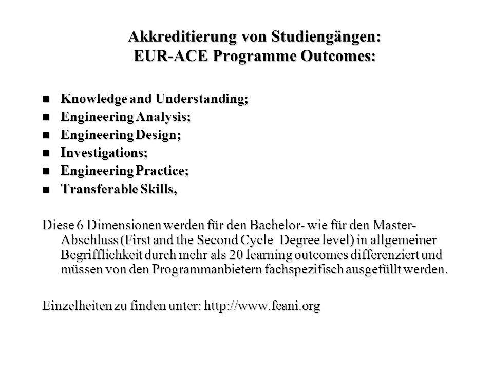 Akkreditierung von Studiengängen: EUR-ACE Programme Outcomes: