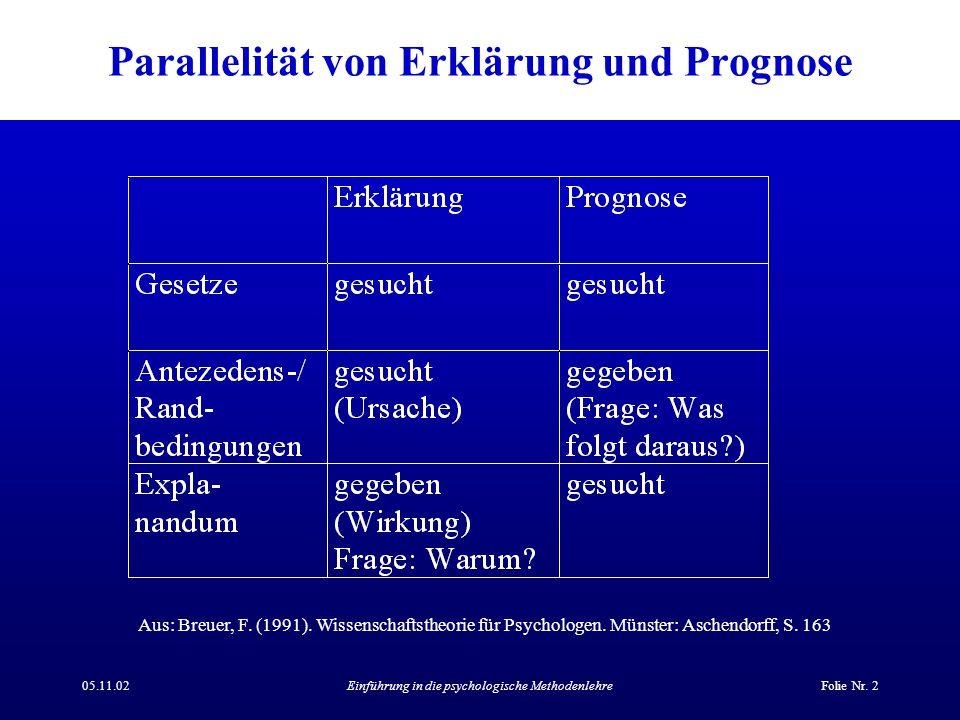 Parallelität von Erklärung und Prognose