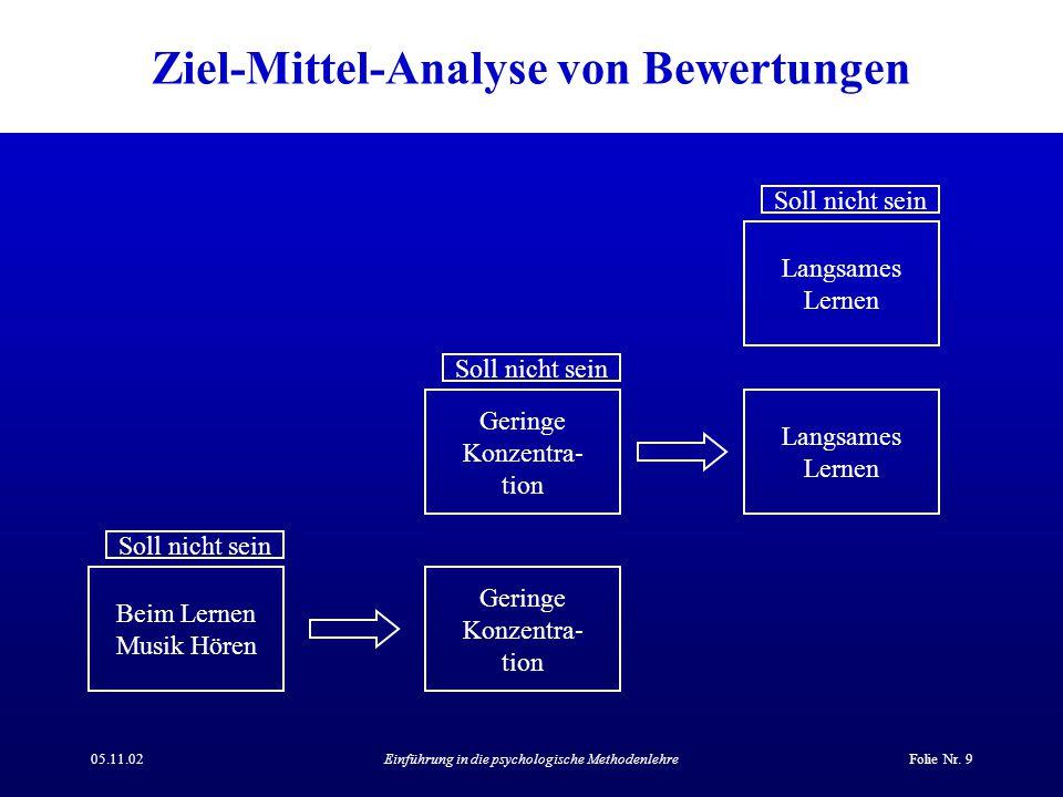 Ziel-Mittel-Analyse von Bewertungen