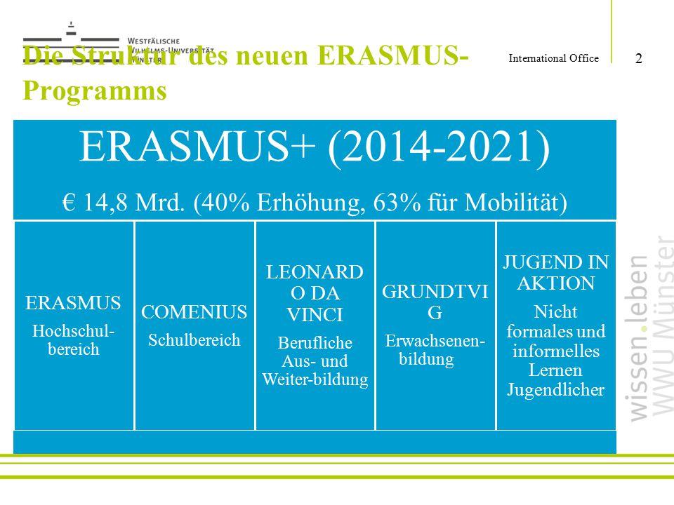 Die Struktur des neuen ERASMUS-Programms
