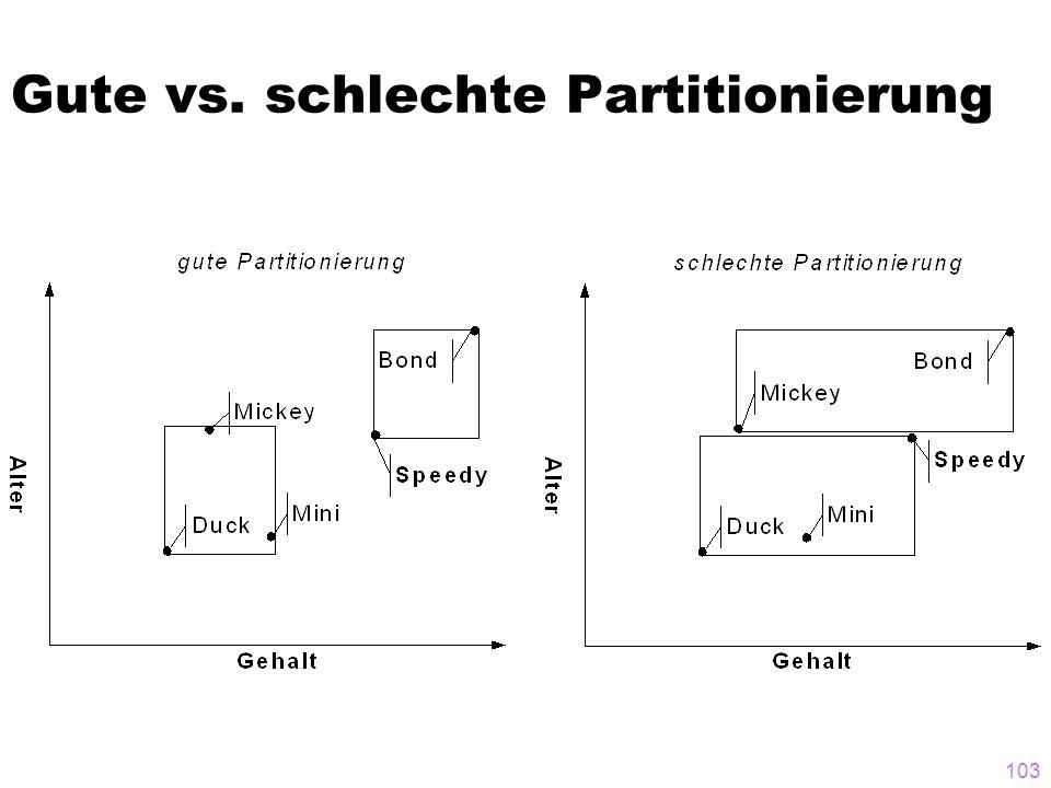 Gute vs. schlechte Partitionierung