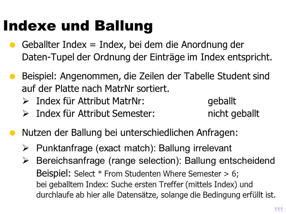 Indexe und Ballung Geballter Index = Index, bei dem die Anordnung der