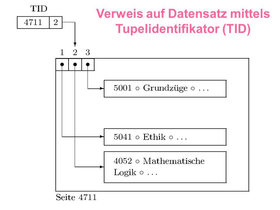 Verweis auf Datensatz mittels Tupelidentifikator (TID)
