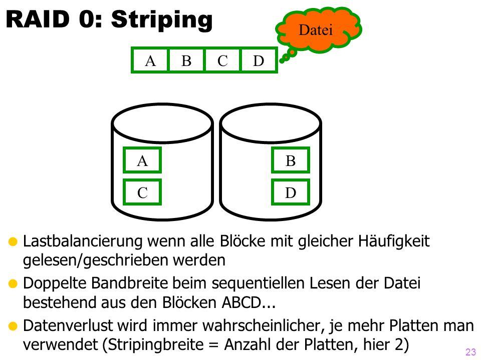 RAID 0: Striping Datei A B C D A B C D