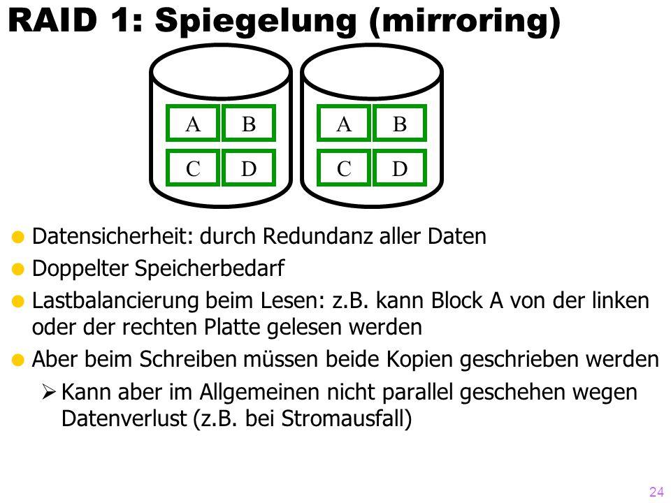 RAID 1: Spiegelung (mirroring)