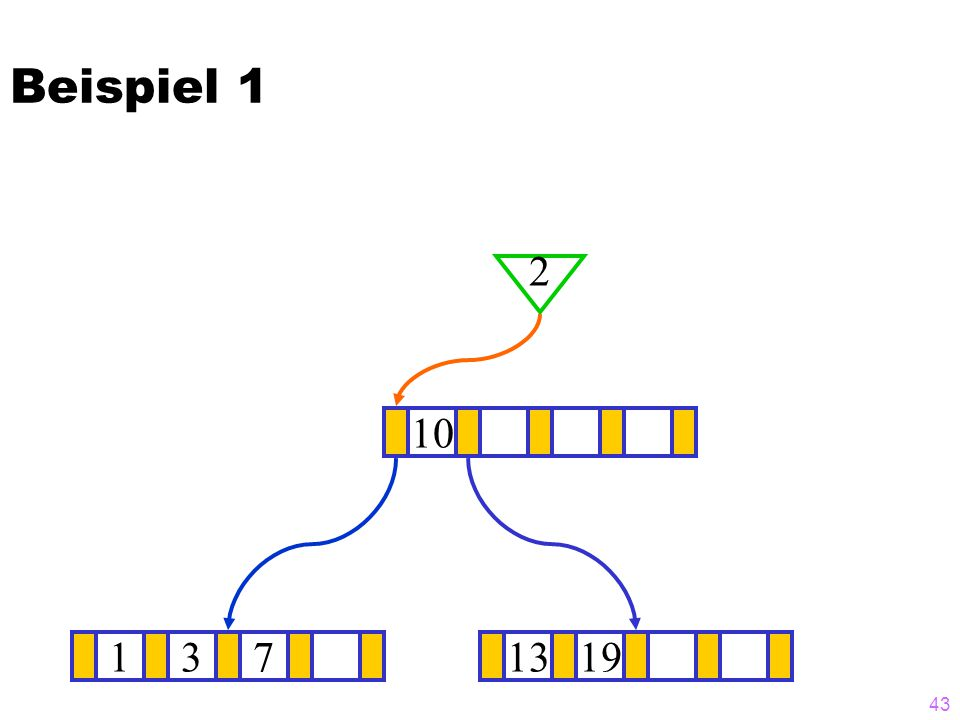 Beispiel 1 2 10 1 3 7 13 19