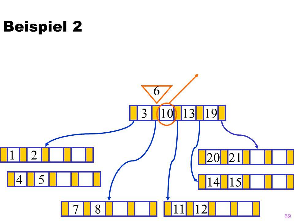 Beispiel 2 6 3 10 13 19 1 2 20 21 4 5 14 15 7 8 11 12