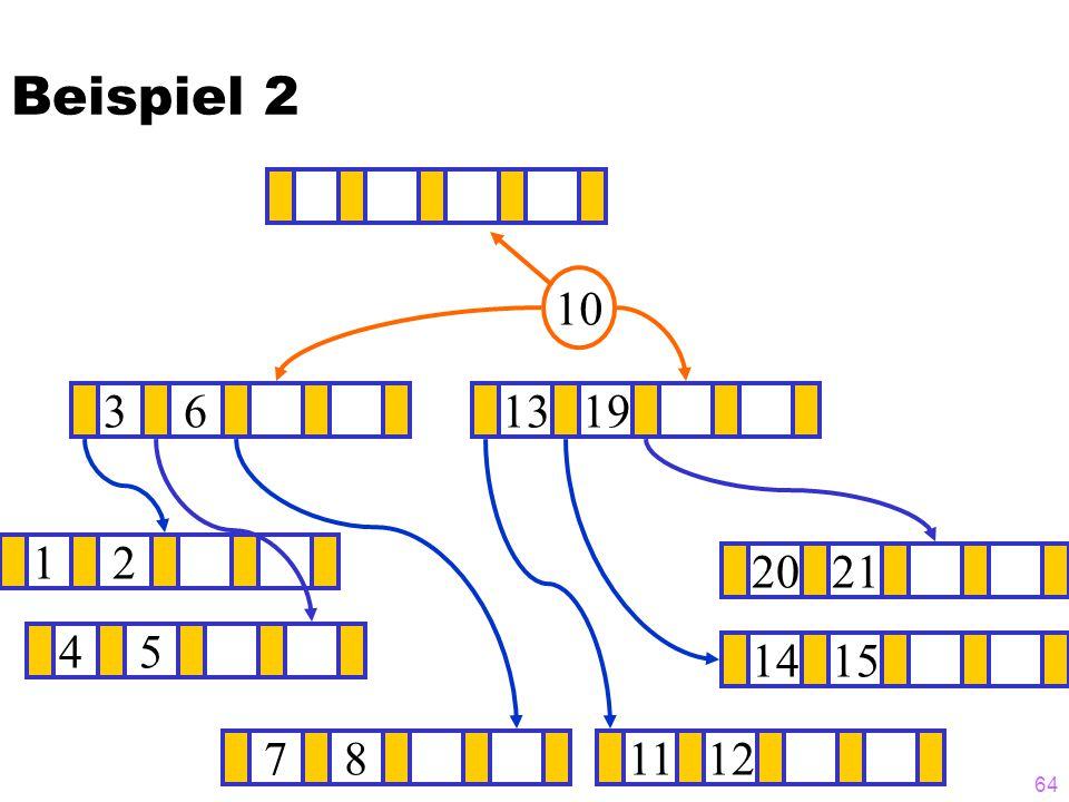 Beispiel 2 10 3 6 13 19 1 2 20 21 4 5 14 15 7 8 11 12