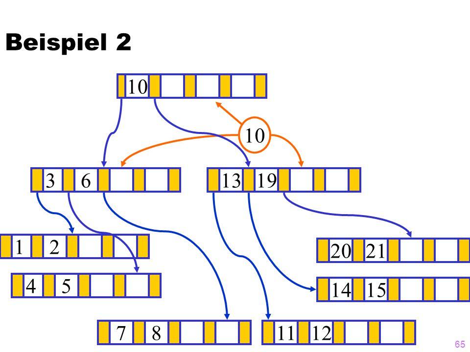 Beispiel 2 10 10 3 6 13 19 1 2 20 21 4 5 14 15 7 8 11 12
